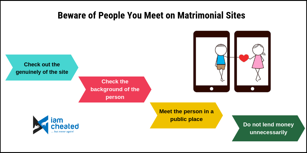 Beware of People You Meet on Matrimonial Sites