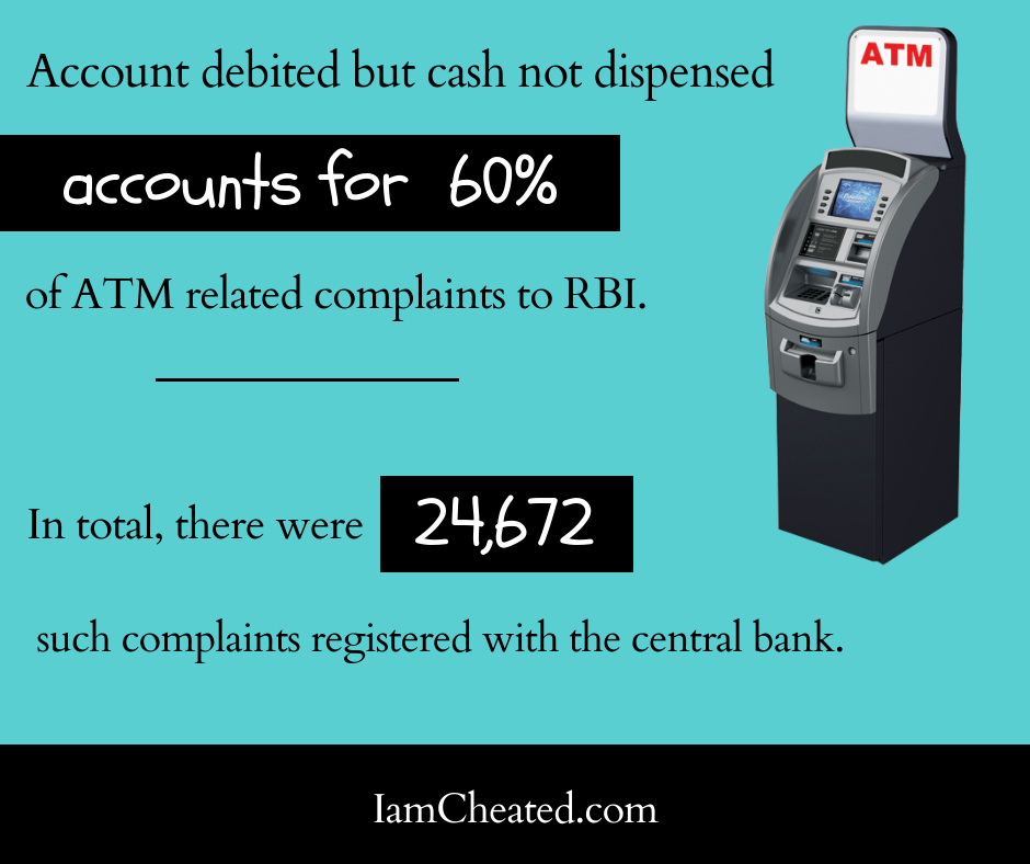 Account debited but cash not dispensed accounts for 60% of ATM related complaints to RBI