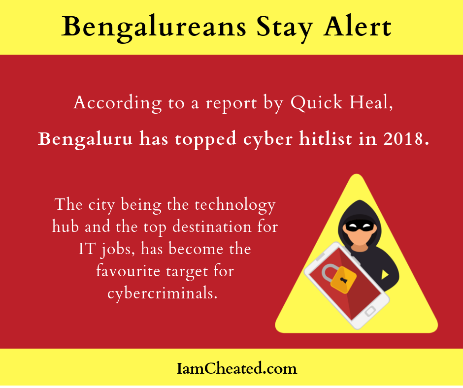 Bengaluru topped cyber hitlist in 2018