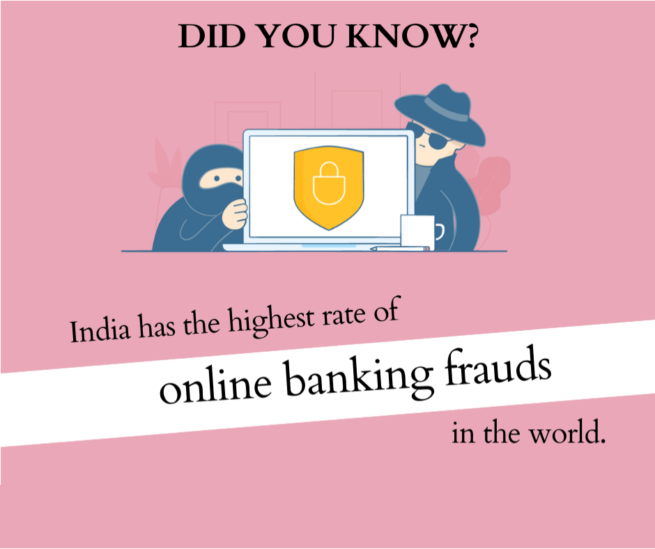 India has the highest rate of online banking frauds in the world.