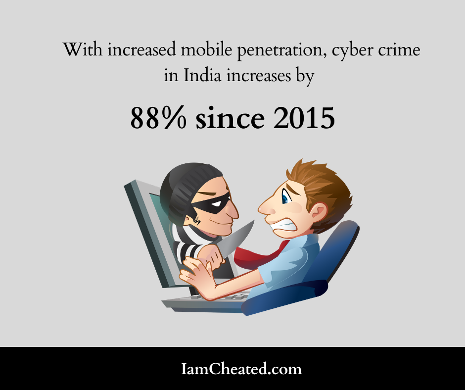 With increased mobile penetration, cybercrime in India increases by 88% since 2015
