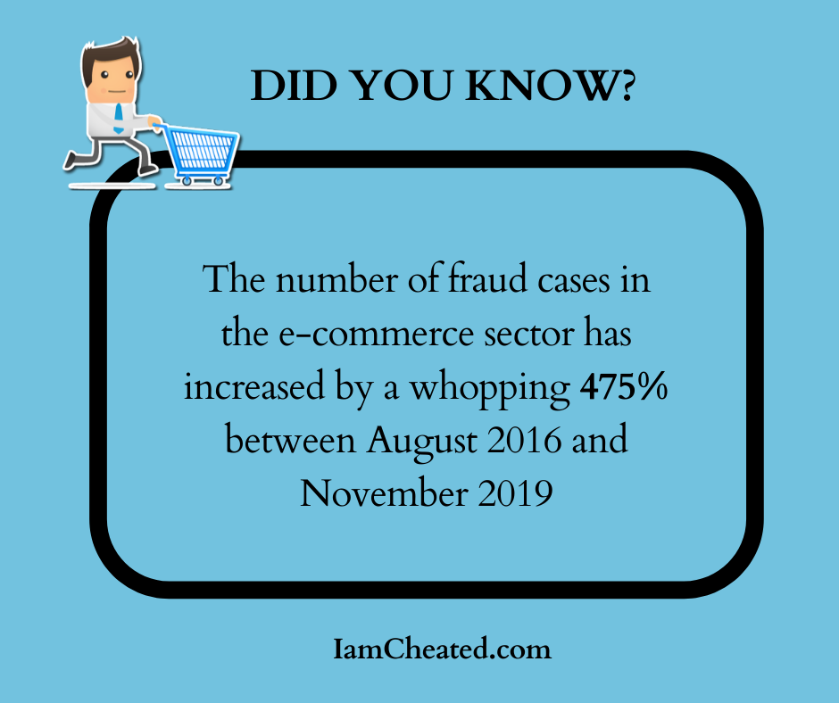 Fraud cases in the e-commerce sector has increased by a whopping 475%
